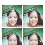 usercjgrp189's profile photo