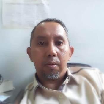 saptaria1_Jakarta Raya_Single_Männlich