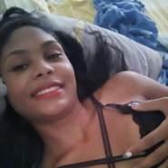 mariana281938's profile photo