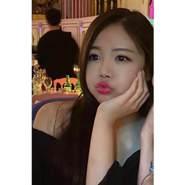 uservihu209's profile photo