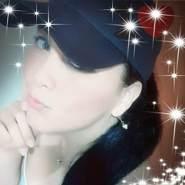 sasha581949's profile photo