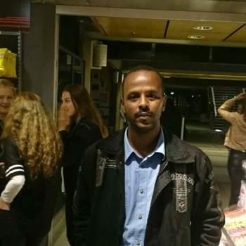 abdo999568_Khartoum_Single_Male