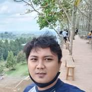 surya02858's profile photo