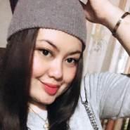 allyj22's profile photo