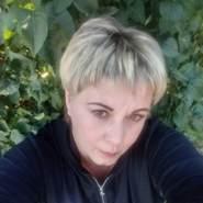 uluachubarova761157's profile photo