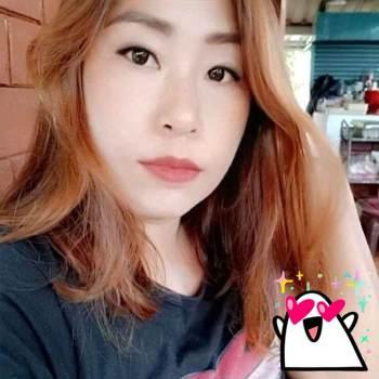 useris147534_Chiang Mai_Singur_Doamna
