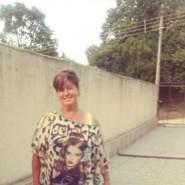 nilzaa904391's profile photo