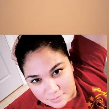 hei5987_Delaware_Single_Female
