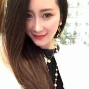usergisu13's profile photo