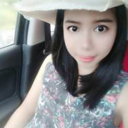 thanidas757598's profile photo