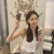 liuli61's profile photo