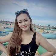 duongn418109's profile photo