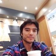 dyxxtormundo's profile photo