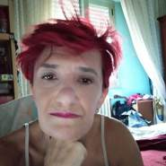 marisac504009's profile photo