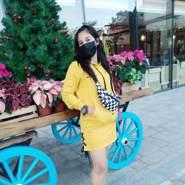 nuninga2's profile photo