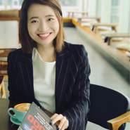 fuzhouz's profile photo
