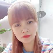 Thanhhuong93's profile photo