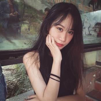 userfv251_Krung Thep Maha Nakhon_Độc thân_Nữ