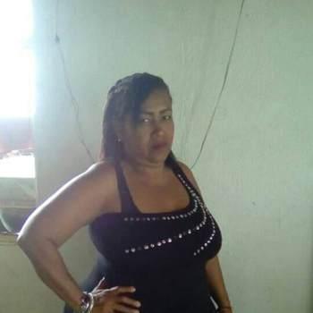angiea145562_Valle Del Cauca_Libero/a_Donna