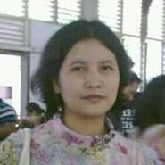 celynnn's profile photo
