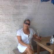 janetem744363's profile photo