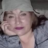 cecilias283691's profile photo