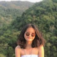 nhungh54619's profile photo