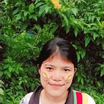 useranydb72098_Phatthalung_Độc thân_Nam