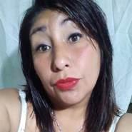 angelesr162271's profile photo