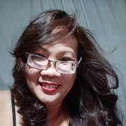 lhaizam's profile photo