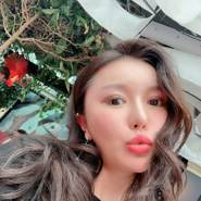 lixinyuan's profile photo