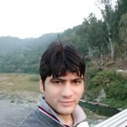 rakeshj106627's profile photo
