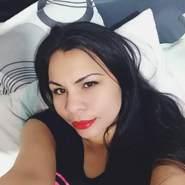 naidus979277's profile photo