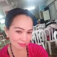 ladyjeang's profile photo