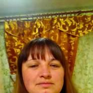 tanya152585's profile photo