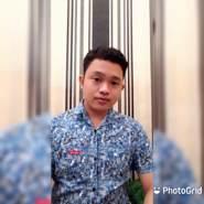 ranggar513759's profile photo