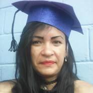carolinas76386's profile photo