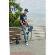 phanuwatn9's profile photo