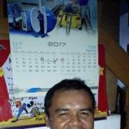 herid19's profile photo