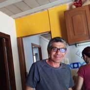 carlosm68892's profile photo