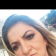 lussandram797591's profile photo