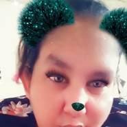 Ivonne03's profile photo