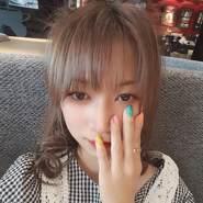 jusminr71577's profile photo