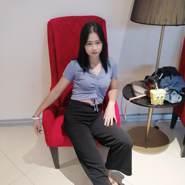 mymin_28's profile photo