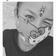 yulianar521425's profile photo