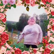anastasiya362509's profile photo