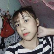 tranthinini's profile photo