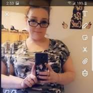 lkvccccx00075's profile photo