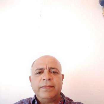 user849891820_Al Fayyum_Độc thân_Nam