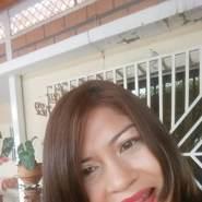 soledadgut84's profile photo